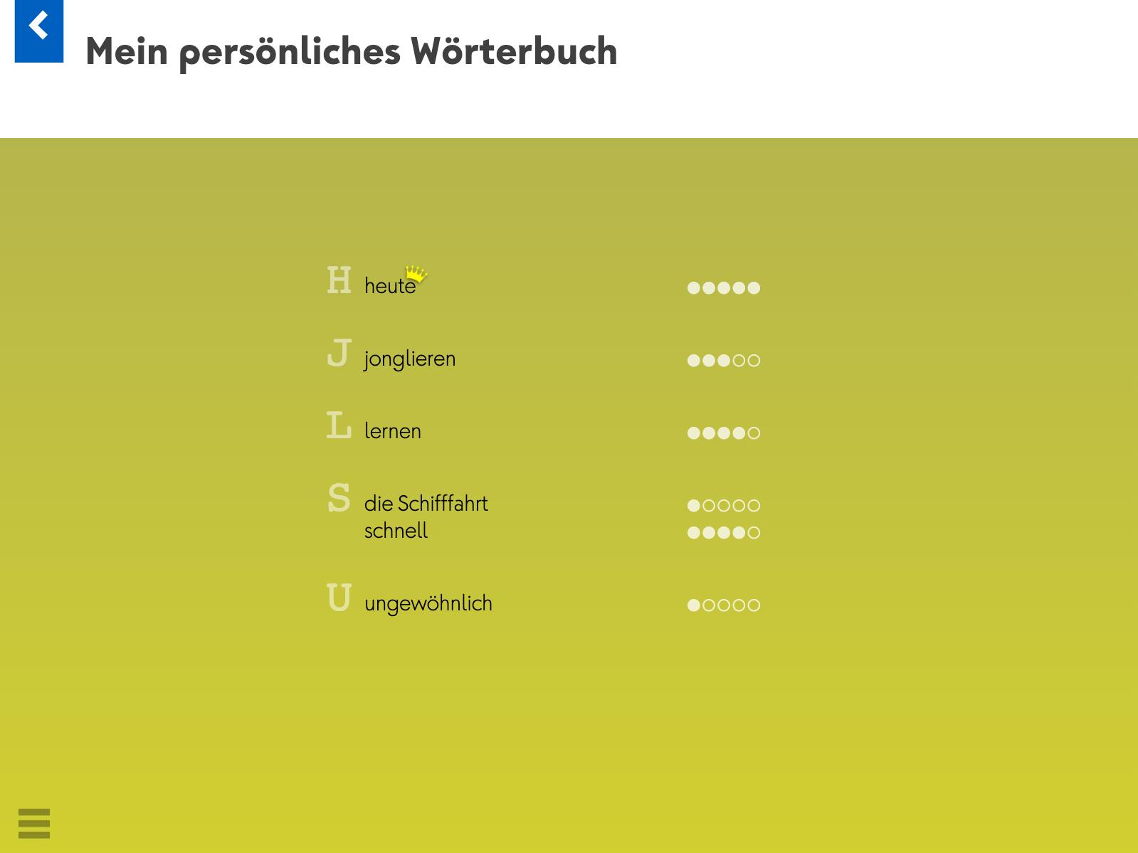 Wortkartei: Deutsch – Persönliches Wörterbuch